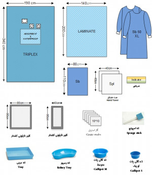 Radial Cardio Pack